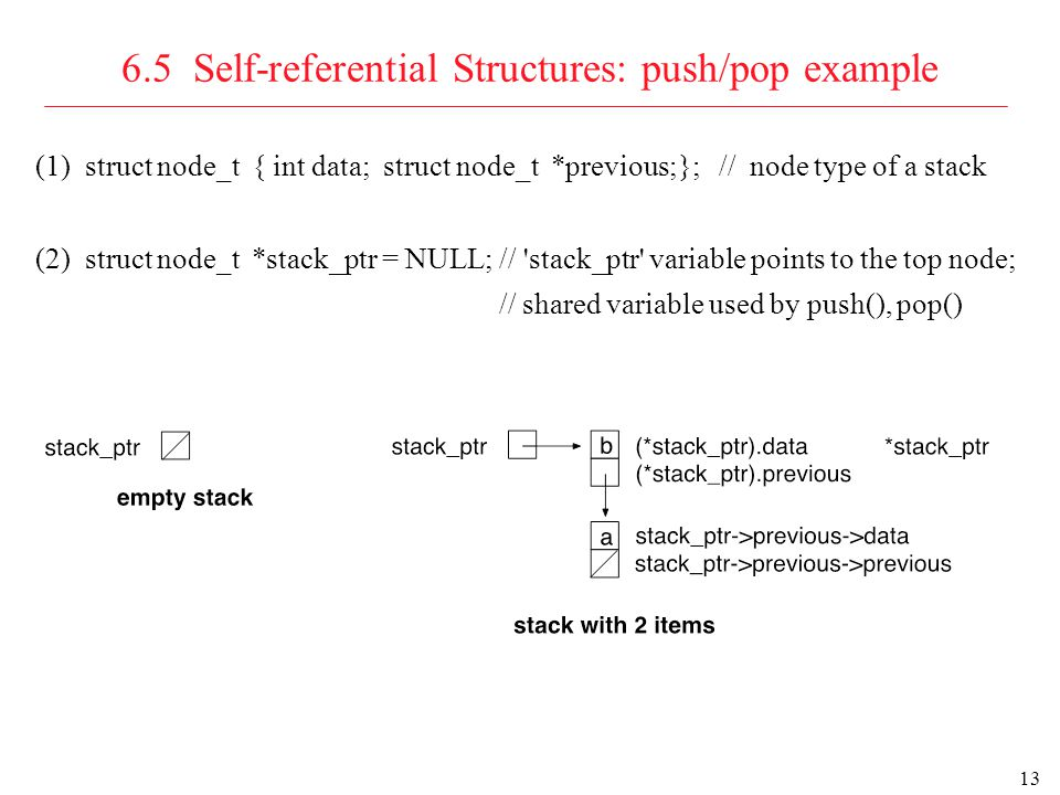 14 6.5 Self-referential Structures: push/pop example (3) void push(int data) { (4) struct node_t *ptr; (5) ptr = (struct node_t *) malloc(sizeof(struct node_t)); (6) ptr->data = data; (7) ptr->previous = stack_ptr; (8) stack_ptr = ptr; (9) }