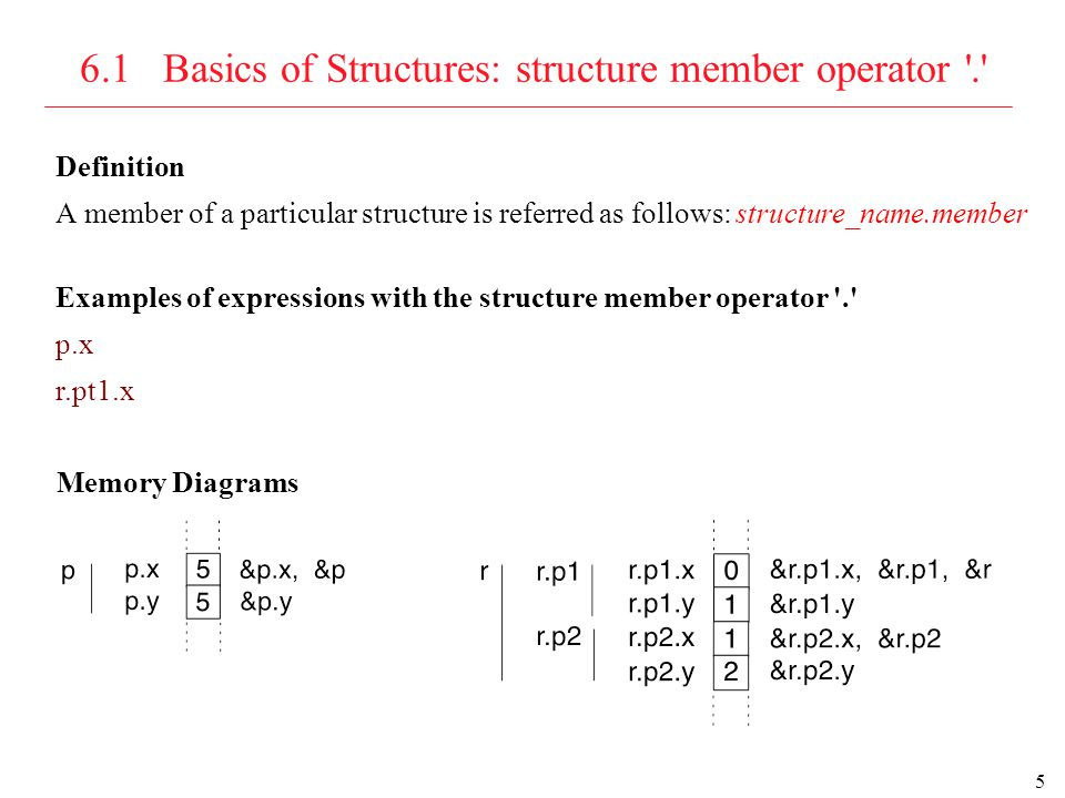 6 6.2 Structures and Functions Legal Operations -assignment -passing arguments to functions and returning values from functions -taking its address with & -accessing its members with.