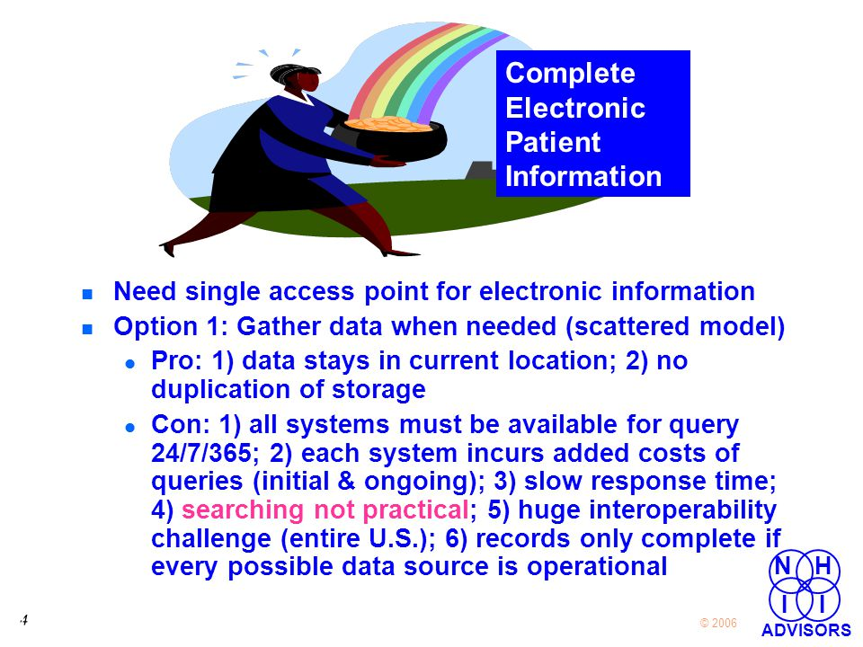 5 5 © 2006 NH I I ADVISORS Complete Electronic Patient Information n Need single access point for electronic information n Option 2: Central repository l Pro: fast response time, no interoperability between communities, easy searching, reliability depends only on central system, security can be controlled in one location, completeness of record assured, low cost l Con: public trust challenging, duplicate storage (but storage is inexpensive)