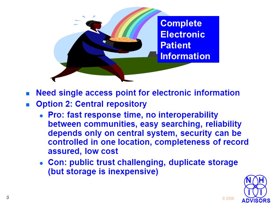 6 6 © 2006 NH I I ADVISORS Complete Electronic Patient Information n Need single access point for electronic information n Requirement #2: Central repository for storage