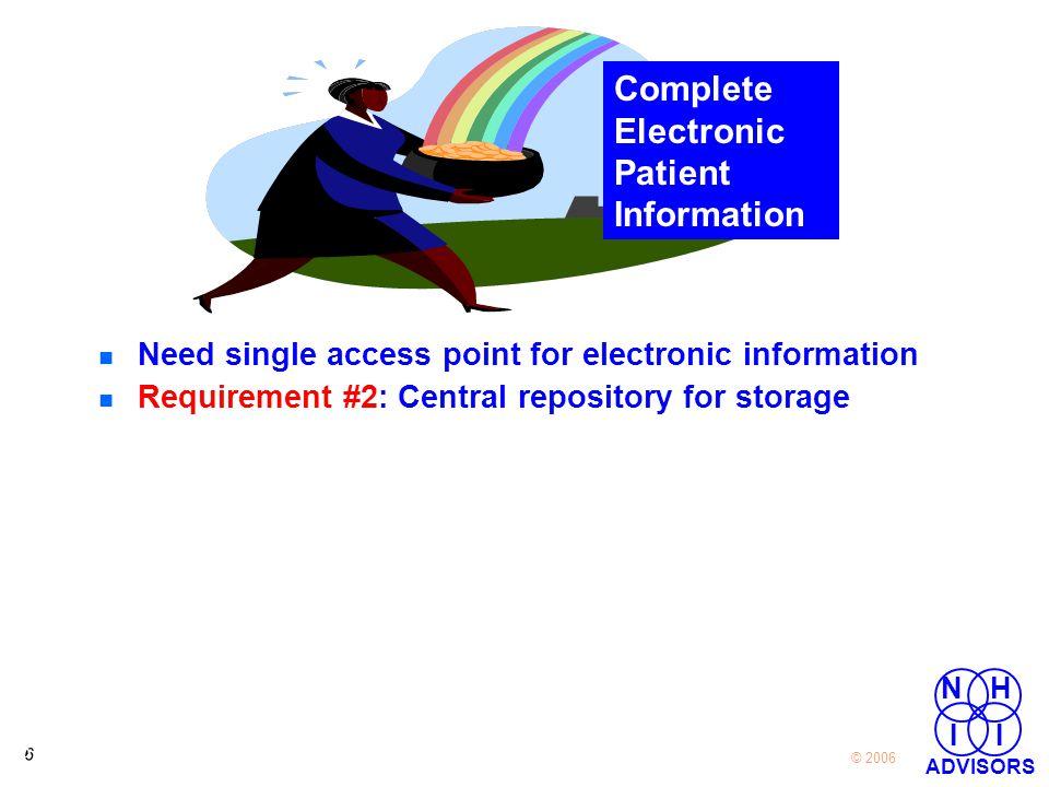 7 7 © 2006 NH I I ADVISORS n Voluntary Impractical n Financial incentives l Where find $$$$$.