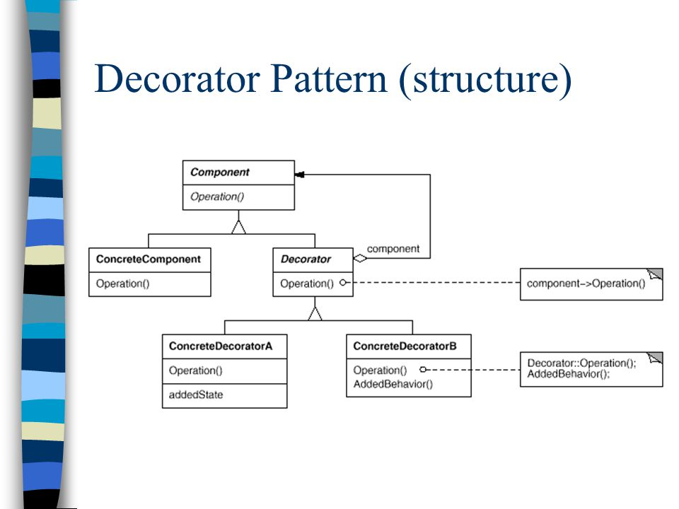 Decorator Pattern (example)