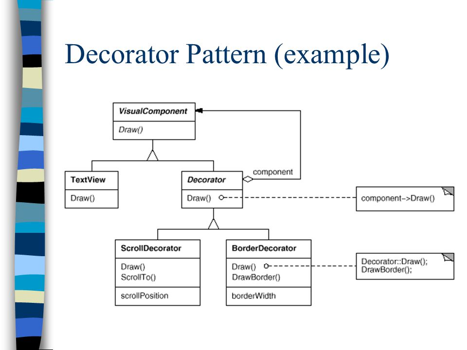 Artificial Life Simulator n A framework n Pattern based –Decorator –Chain of responsibility –Observer –Iterator