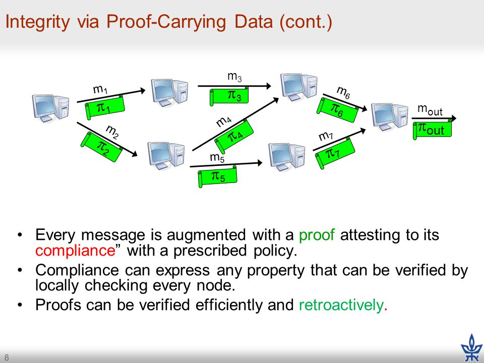 9 Proof-Carrying Data Integrity for distributed computation Implementation underway.