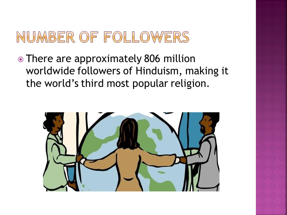  There are approximately 806 million worldwide followers of Hinduism, making it the world's third most popular religion.