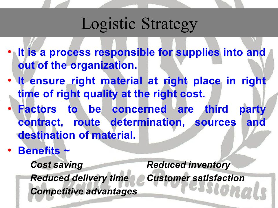 Supply Chain Management Supplier Manufacturer Distributer Dealer Retailer Process of planning and implementing activities of Sourcing, Procurement and Logistics.