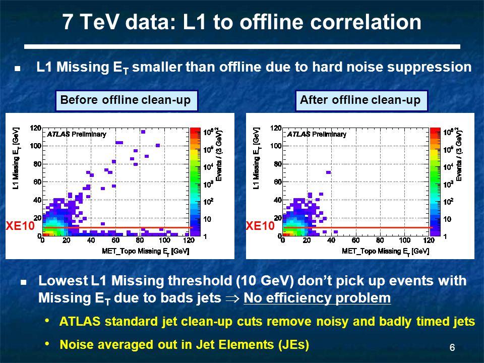 7 7 TeV data: EF to offline correlation Strong correlation between EF and offline measurements.