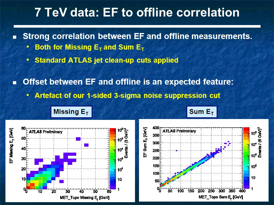 8 7 TeV data: data to MC comparison The data EF Missing E T distribution agrees well to MC distribution for collision events Standard ATLAS Jet clean-up cut applied  EF Missing ET measurement is well understood!