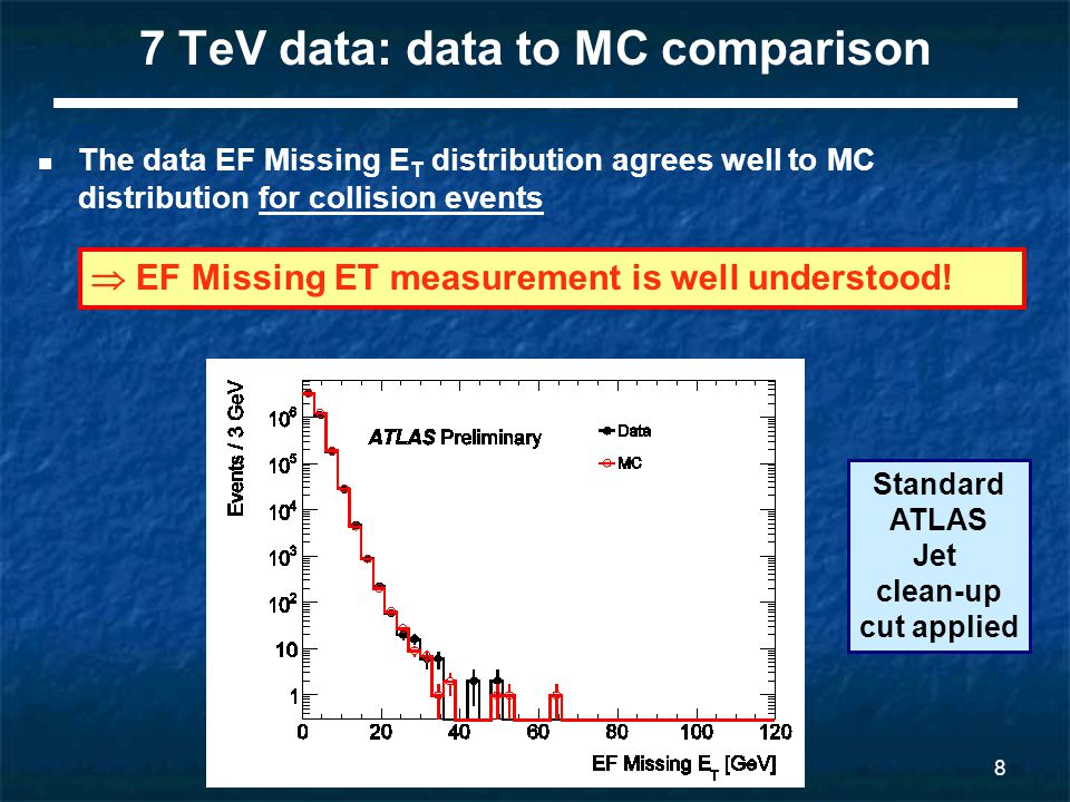 9 Data to MC: EF Missing E T turn-on curves Missing E T turn-on curve: efficiency of a trigger Missing E T selection as a function of an offline Missing E T reference.