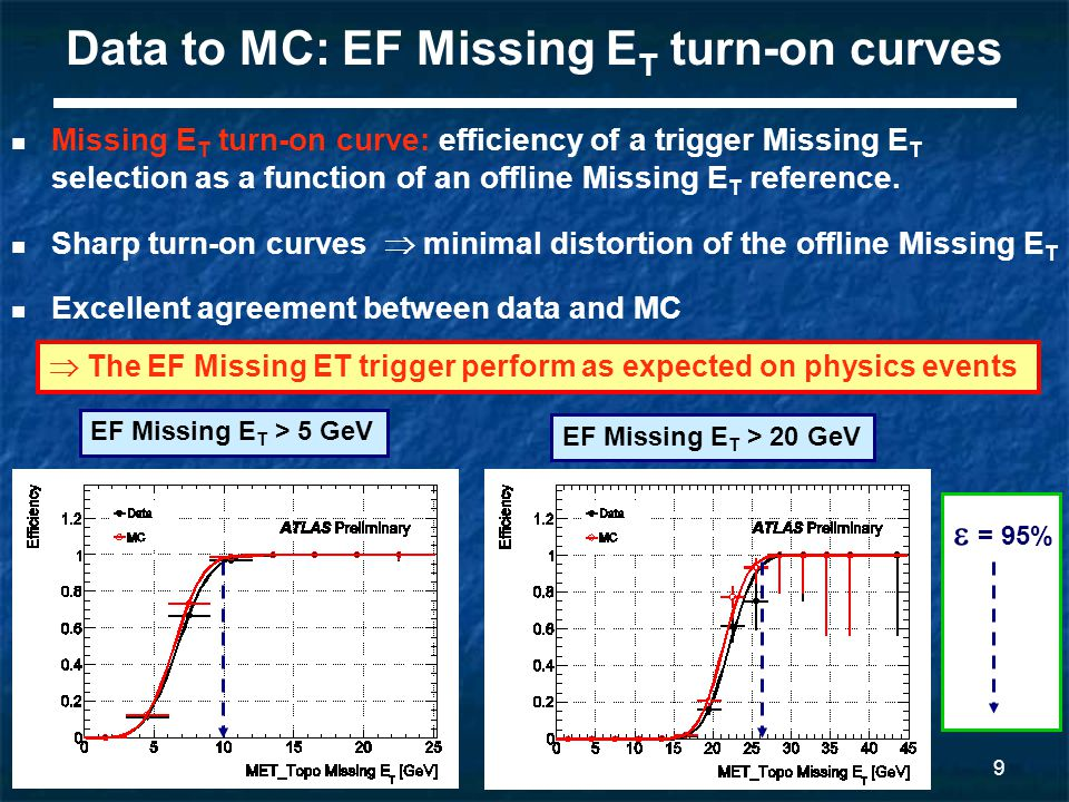 10 Data to MC: EF Sum E T turn-on curves Sum E T turn-on curve: computed similarly as Missing E T turn-on  minimal distortion of the offline Sum E T measurement by trigger  The EF Sum E T trigger perform as expected on physics events Plateau reached before the 30 GeV due to EF offset (shown above) EF Sum E T > 100 GeV  = 95% EF Sum E T > 30 GeV