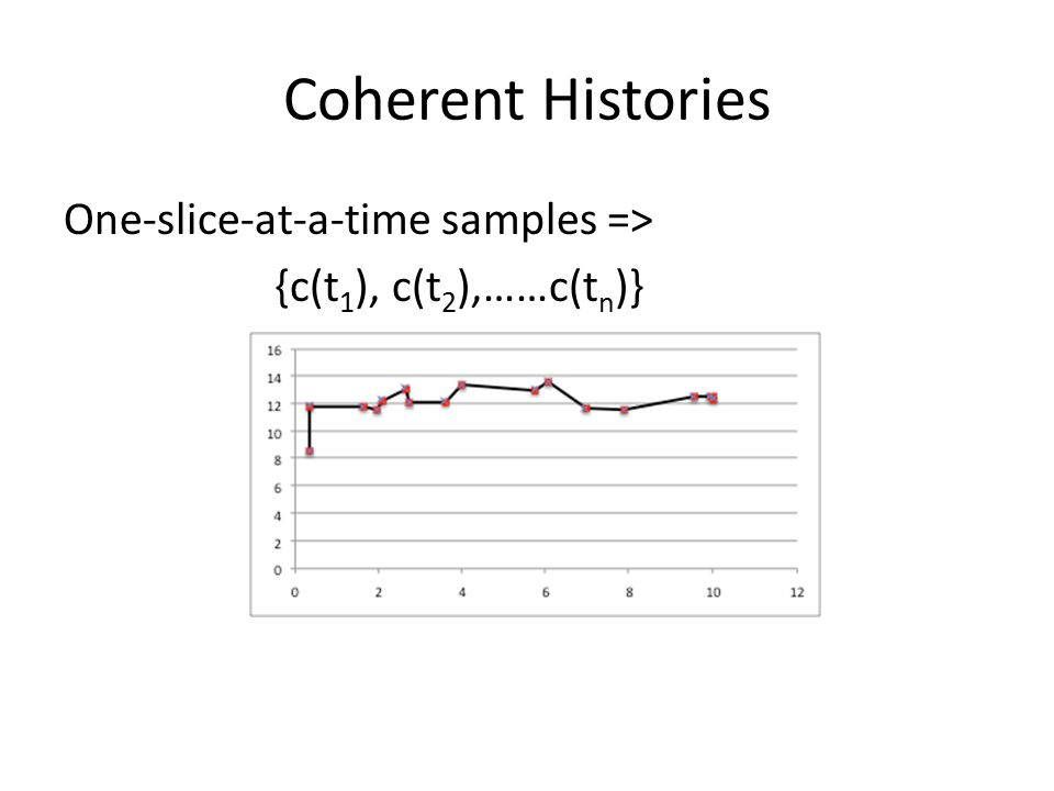 Coherent Histories One-slice-at-a-time samples => {c(t 1 ), c(t 2 ),……c(t n )}