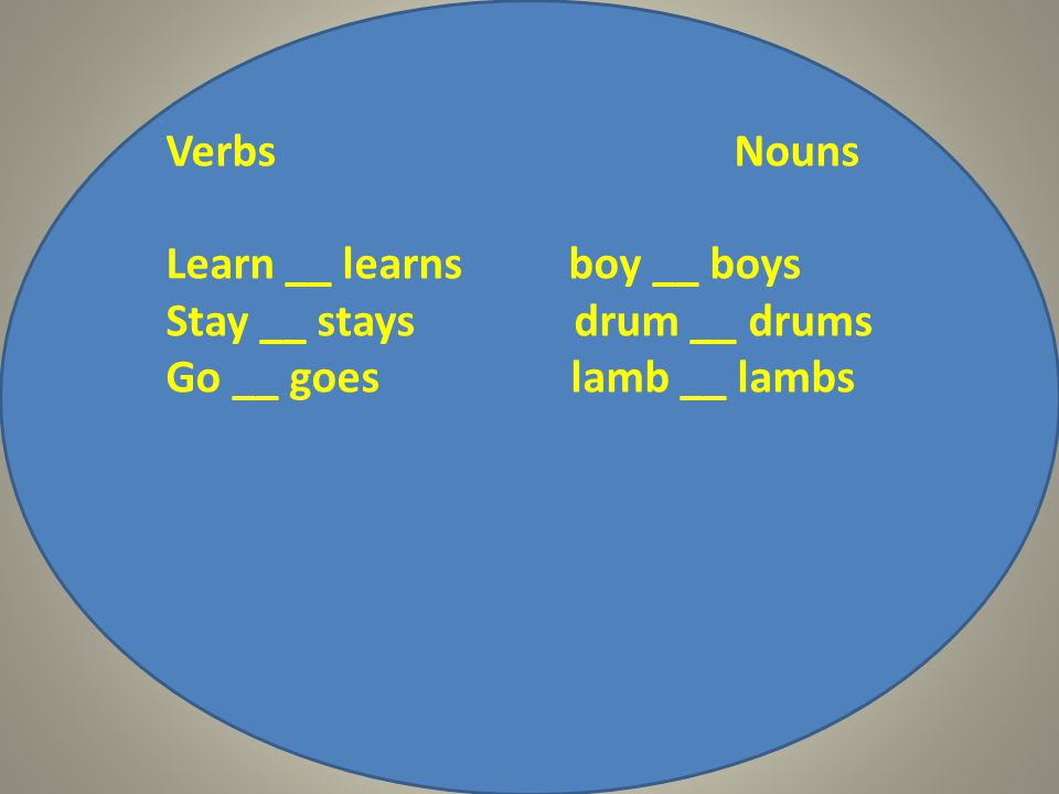 Verbs Nouns Learn __ learns boy __ boys Stay __ stays drum __ drums Go __ goes lamb __ lambs