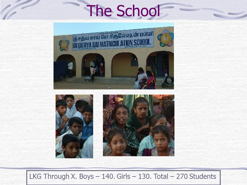 The School – Founded 1997 To impart Quality education initially up to VII and later up to X Standard (Eng Medium apt for a border school.