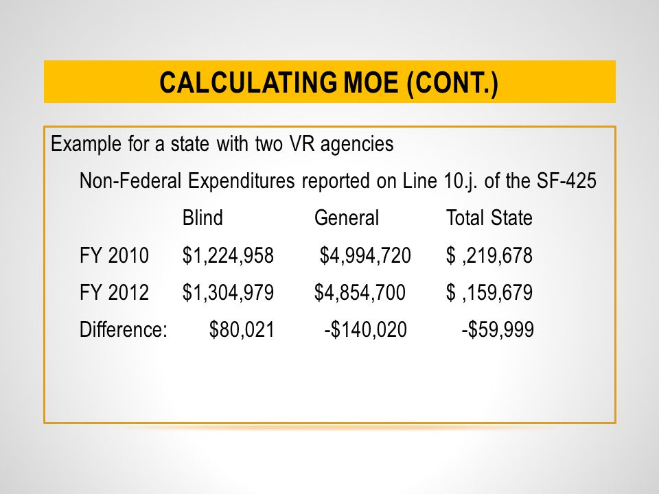CALCULATING MOE (CONT.) Looking at the last column, the state's non-federal expenditures in FY 2012 were less than the state's level of non-federal expenditures required, as determined in FY 2010.