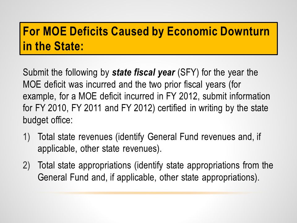 Submit the following by federal fiscal year (FFY) for the year the MOE deficit was incurred and the two prior fiscal years certified in writing by the state budget office: 1)Total state appropriations (identify state appropriations from the General Fund and, if applicable, other state appropriations).