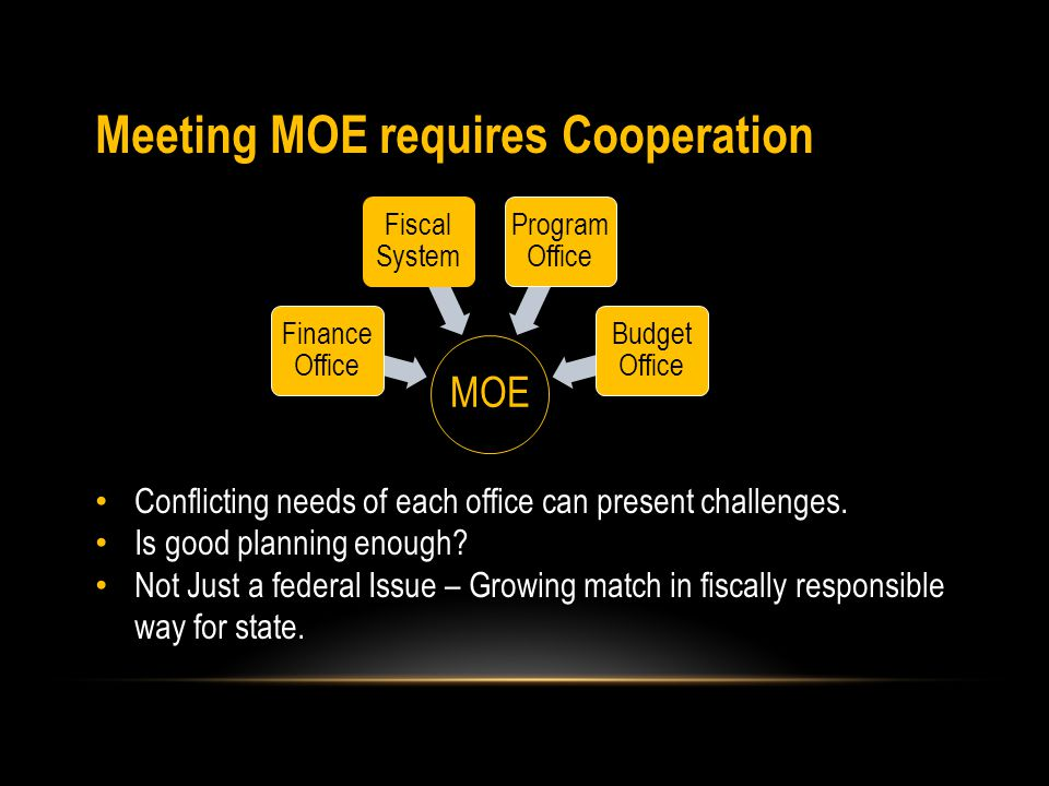 Technical Considerations What Funds Count toward MOE -- any state funds to support the program for program admin or provision of services.