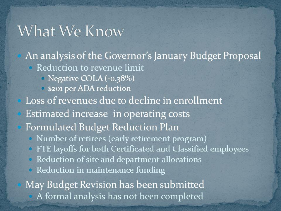 Budget Shortfall $8,278,129 Budget Reductions $8,366,003 Loss of ARRA Funding $225,000 New Budget Reductions $8,141,003 Budget Gap $137,126