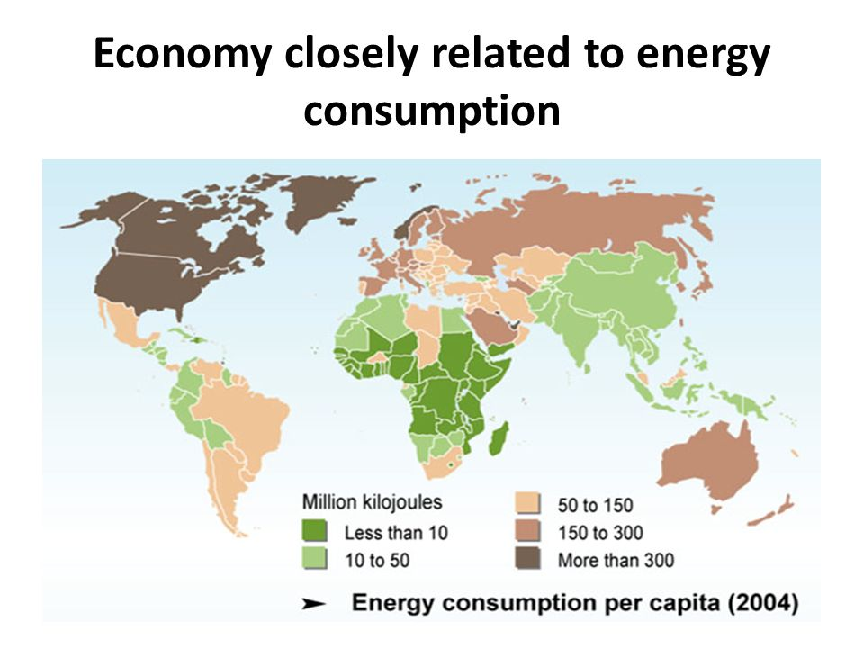 ENVIRONMENT – Affected in many ways… Total Emissions China: 4.7 billion metric tons World: 27 billion metric tons China is world's second largest source of carbon emissions after USA.