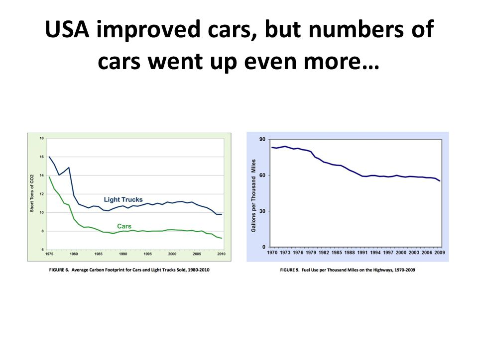 Where should we put more effort? Reduce Oil Dependence