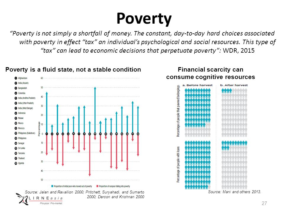 Implications of anti poverty policies and programs Minimizing cognitive taxes for poor people Avoiding poor frames Incorporating social contexts into the design of programs Targeting on the basis of bandwidth may help people make better decisions Source: WDR 2015 team 28