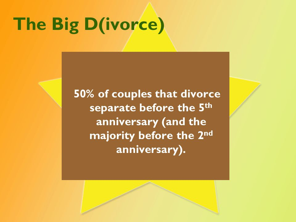 U.S.Highest Divorce Rate The United States today has the highest divorce rate in the entire world.