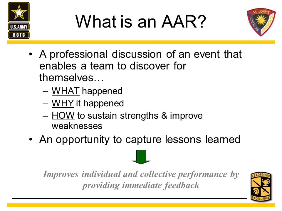 An AAR Should Include… Identification of the Issue –WHAT happened.