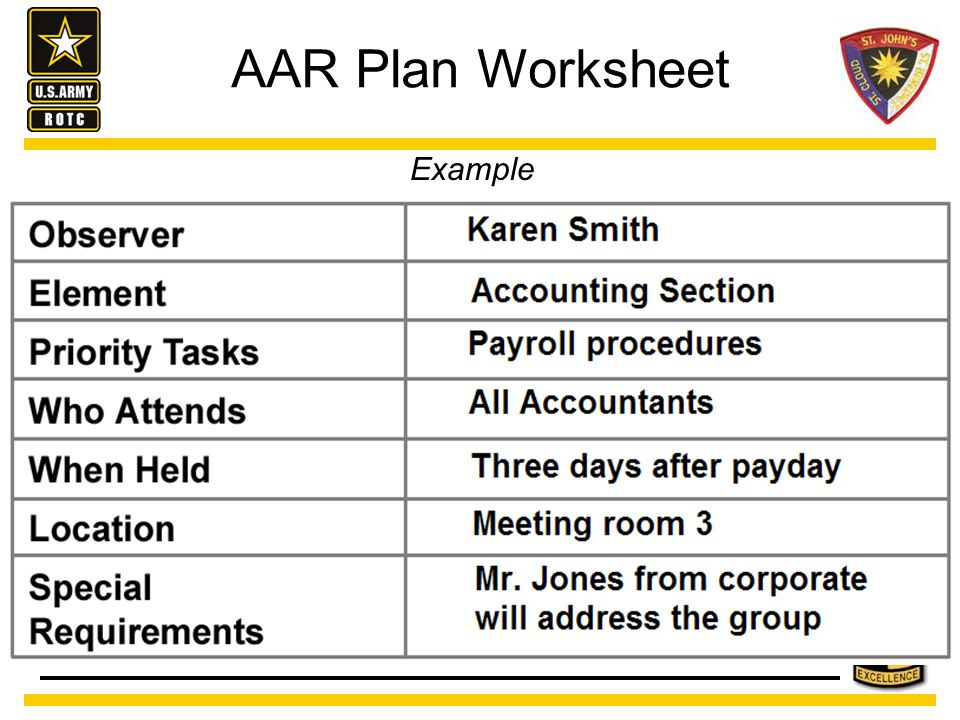 PREPARE Take notes during training. Organize resources. Write an AAR outline.