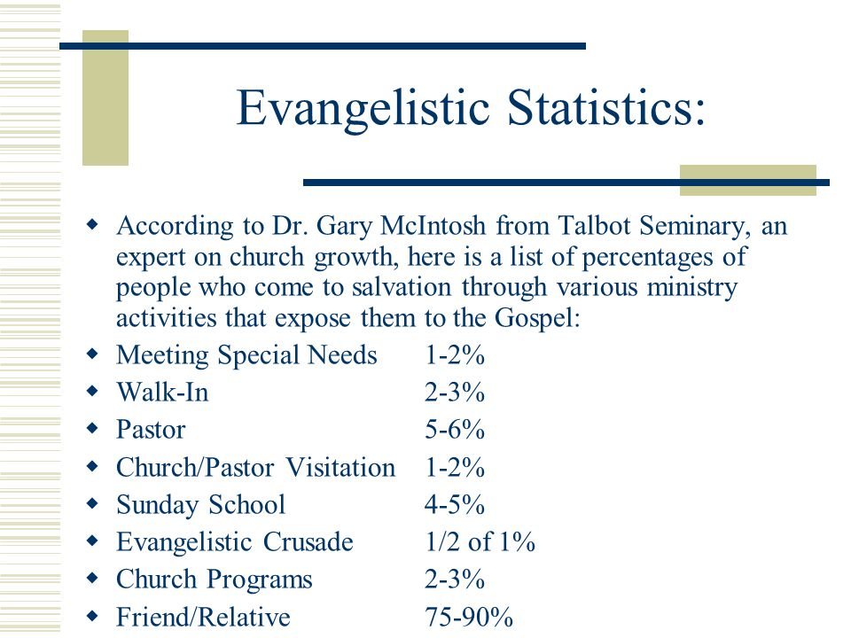 Evangelism…the 10% Rule According to Dr.
