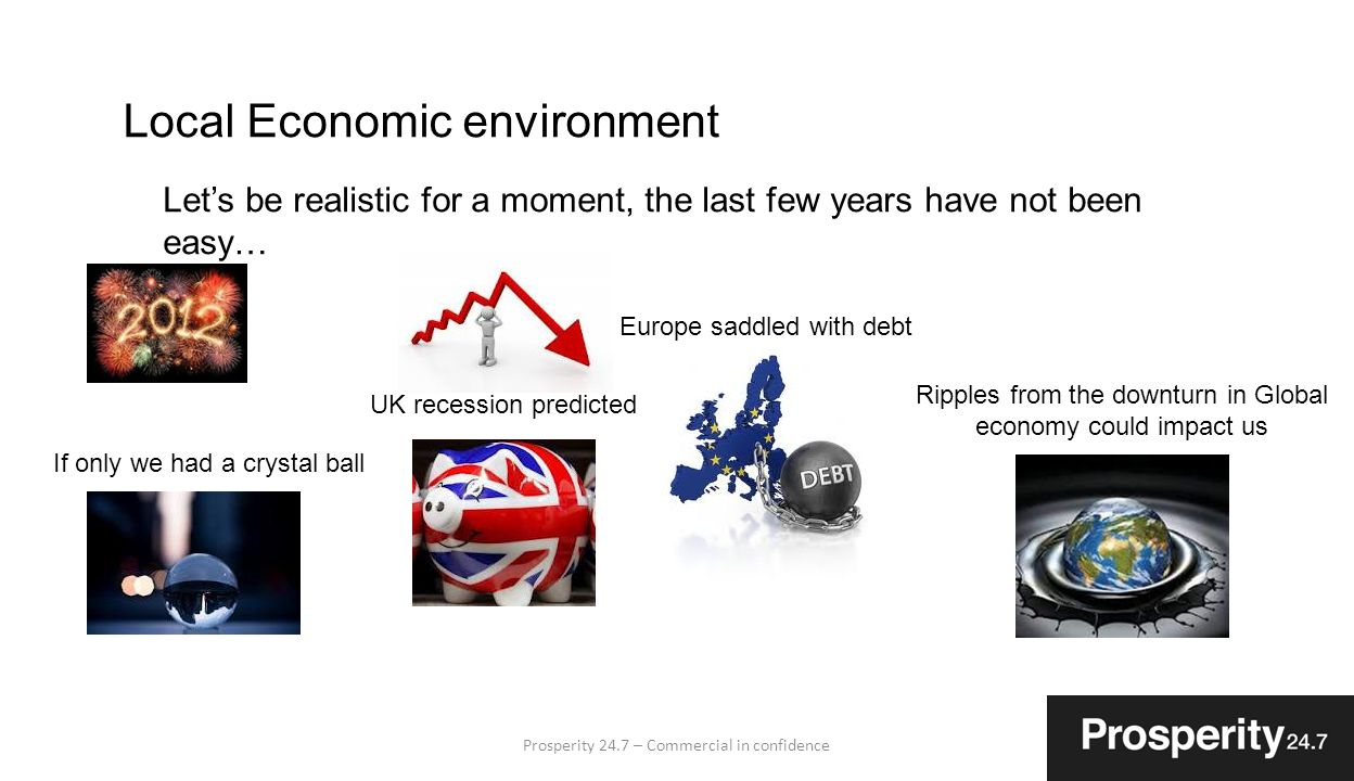 Prosperity 24.7 – Commercial in confidence9 Local Economic environment 2013 was only better in Q4… Europe saddled with debt Ripples from the downturn in Global economy did impact us UK Triple Dip recession concerns