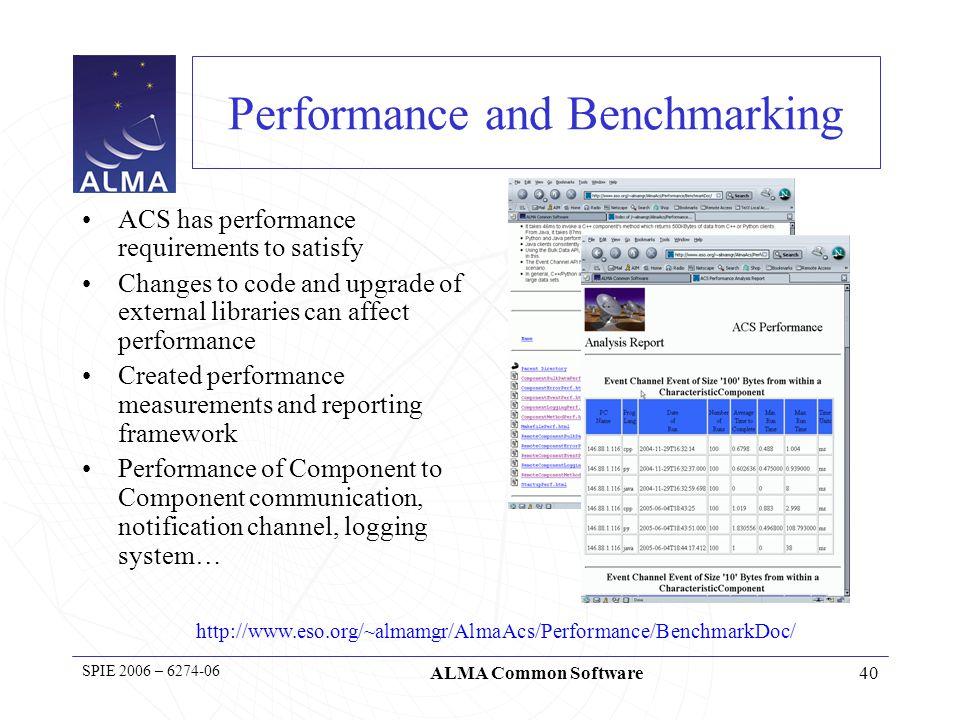 41 SPIE 2006 – 6274-06 ALMA Common Software Performance Average C++ throughput: 1500 event/s (100 bytes) Average C++ throughput: 3500 event/s (100 bytes)