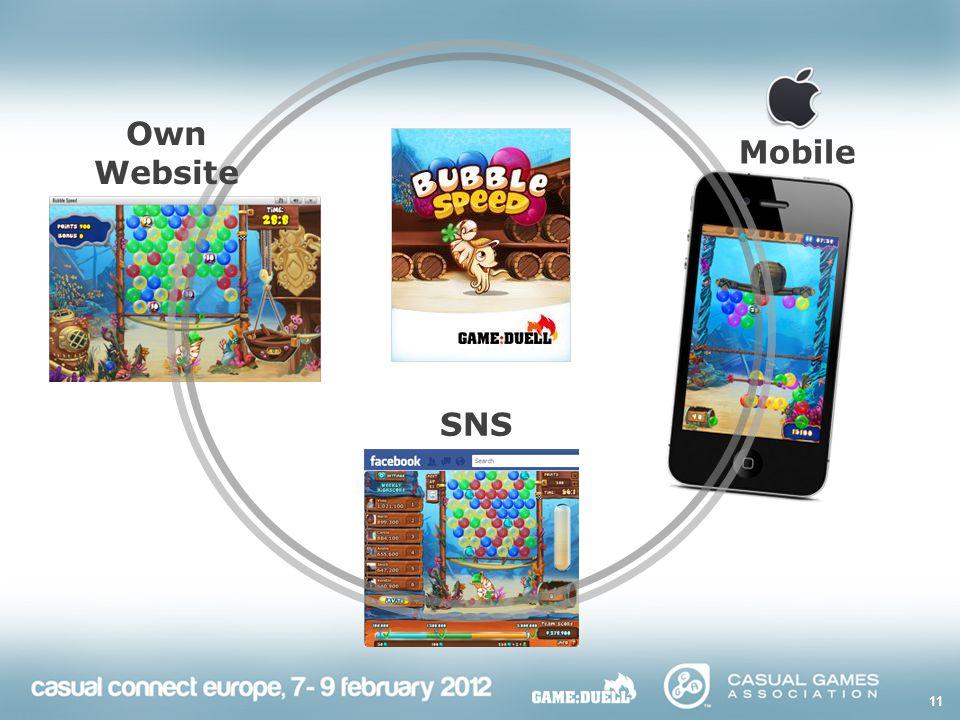 12 Level 2: Cross-Platform Marketing