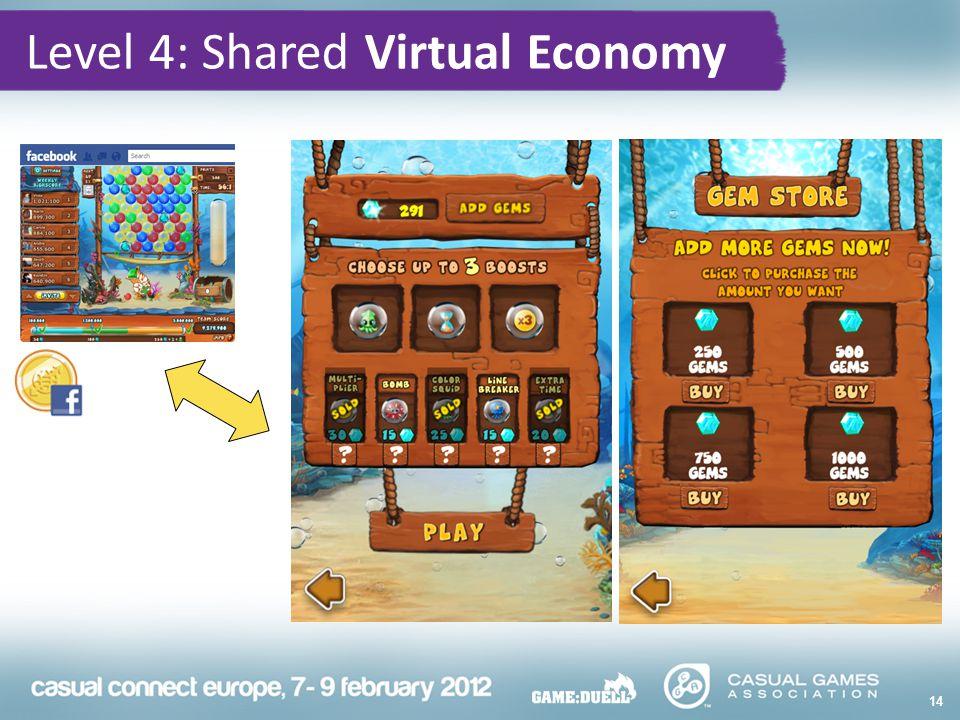 15 Level 5: Cross-Platform Gameplay