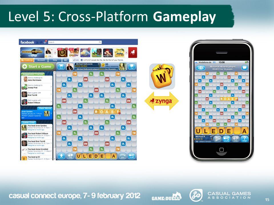 Cross-Platform: 1. Brands 2. Marketing 3. Social Graph 4. Virtual Economy 5. Gameplay