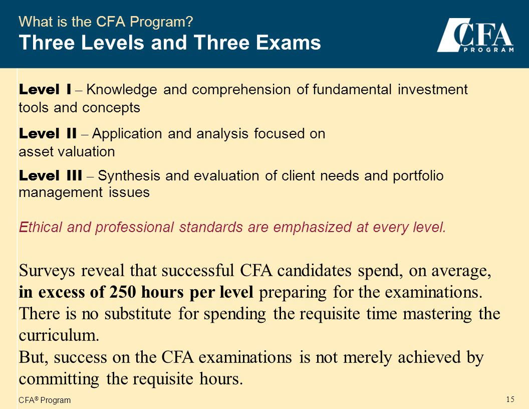 CFA ® Program 16 Grading What is the CFA Program.