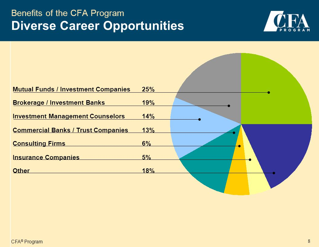 CFA ® Program 9 Benefits of the CFA Program Opportunity – Top 24 Employers Bank of America Mellon Financial Corporation Barclays Merrill Lynch & Co., Inc.