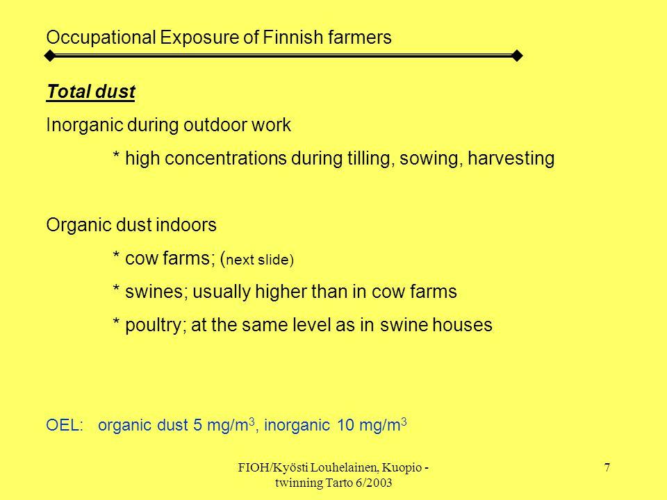 FIOH/Kyösti Louhelainen, Kuopio - twinning Tarto 6/2003 8 Dust exposure at cow farms Occupational Exposure of Finnish farmers