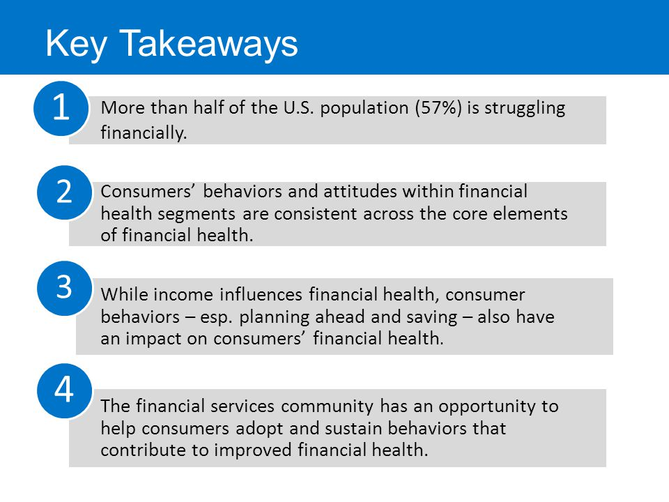 For Financial Service Providers...2. Are we helping them pursue opportunities.