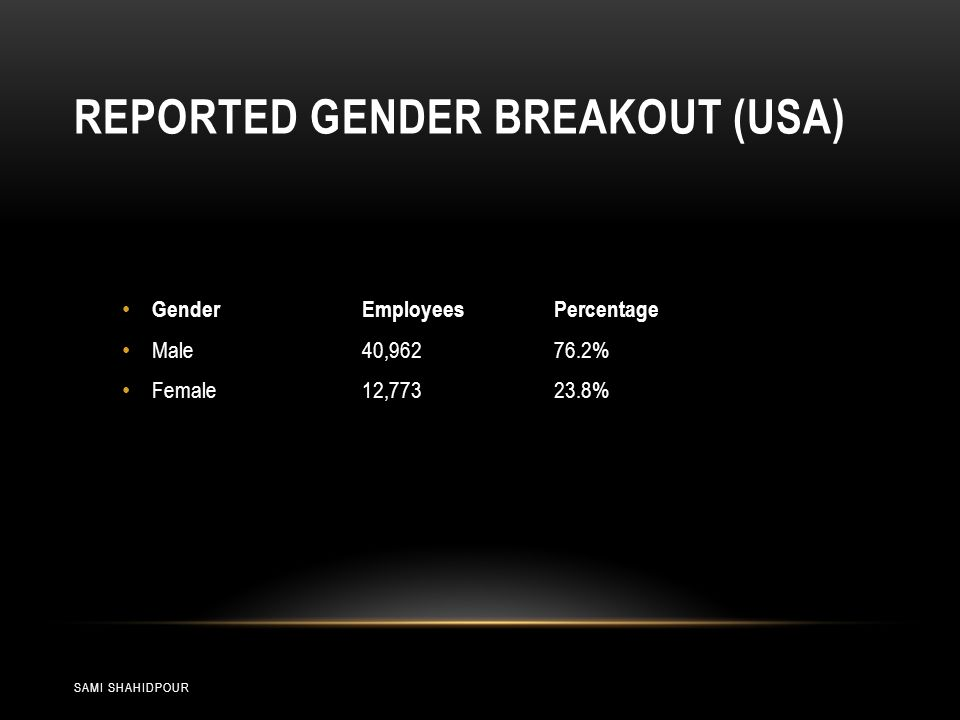 REPORTED AGE BREAKOUT (USA) SAMI SHAHIDPOUR Age RangeEmployeesPercentage 29 or Under 8,293 15.4% 30-39 22,933 42.7% 40+ 22,509 41.9%