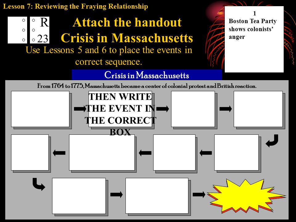 Attach the handout Crisis in Massachusetts Lesson 7: Reviewing the Fraying Relationship Crisis in Massachusetts From 1764 to 1775, Massachusetts became a center of colonial protest and British reaction.