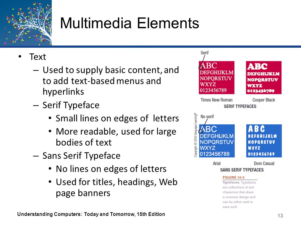 Multimedia Elements – Different typefaces can convey widely different feelings – Important to select a typeface that matches the style of the Web site – When a consistent text appearance is required (such as for a logo) an image containing the text is used instead Images (Graphics) – Digital representations of photographs, drawings, charts, and other visual images Images are static and are available in many formats— TIF, BMP, GIF, JPEG, and PNG Clip art consists of pre-drawn images Stock photos are also available online Understanding Computers: Today and Tomorrow, 15th Edition 14