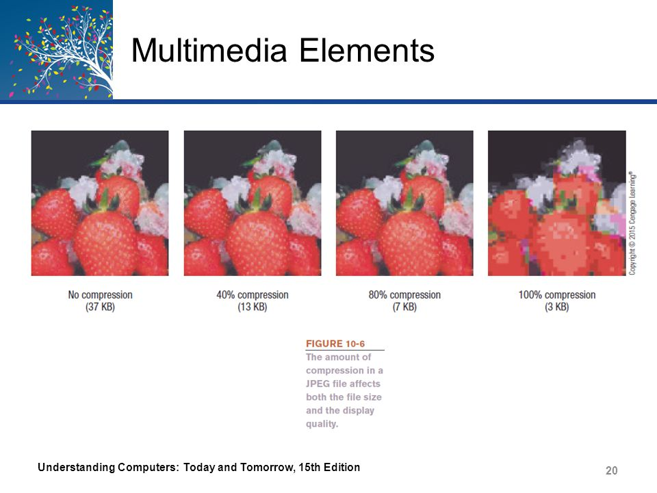 Multimedia Elements Understanding Computers: Today and Tomorrow, 15th Edition 21 – Choosing a Graphic Format GIF or PNG—typically used for line art (clip art, logos, navigation buttons, etc.) JPEG—typically used for photographs Use thumbnail images when very large images are required