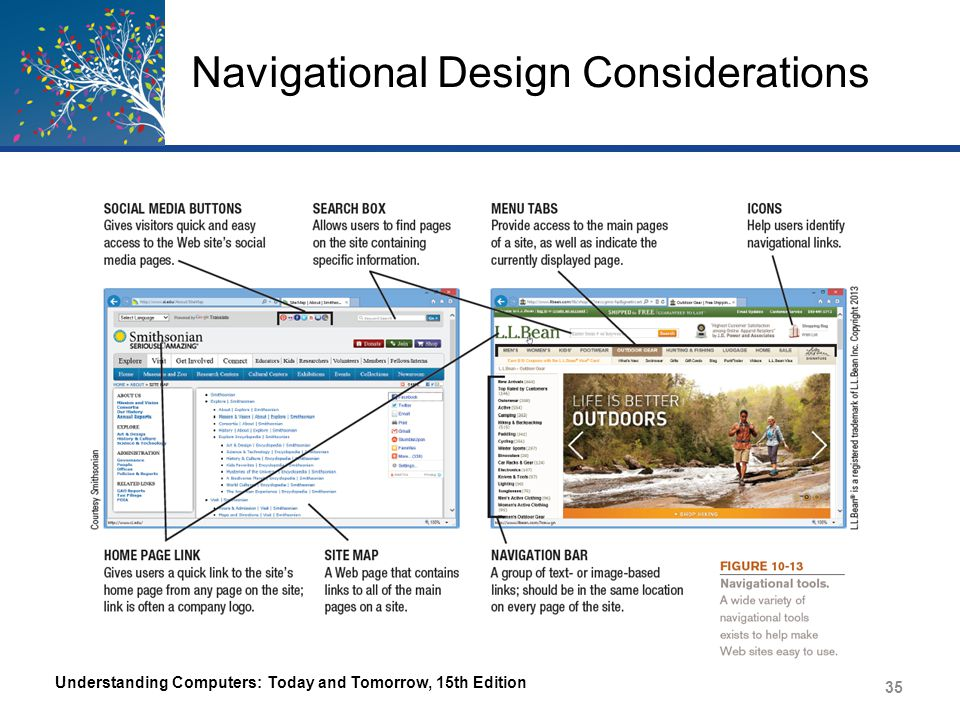 Access Considerations Device Compatibility – The device being used to access a Web site affects how the site will appear and how functional it will be – Develop a plan for mobile access of your site Assistive Technology – Hardware and software specially designed for individuals with physical disabilities Screen readers and Braille displays Alternative text (alt tags) – Also watch reading level of site Understanding Computers: Today and Tomorrow, 15th Edition 36