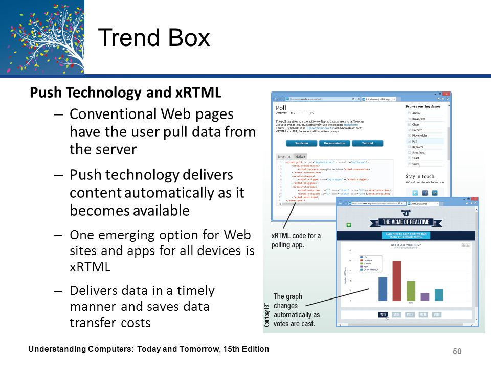 Multimedia Web Site Development Web Site Authoring Software – Used to create Web pages and entire Web sites (Dreamweaver) – Appropriate JavaScript or other code is automatically generated – Allows you to create an entire cohesive Web site, not just individual pages – Allows you to easily include forms and database connectivity – Often includes tests for broken links & accessibility tests – Web site builder – cloud versions Understanding Computers: Today and Tomorrow, 15th Edition 51