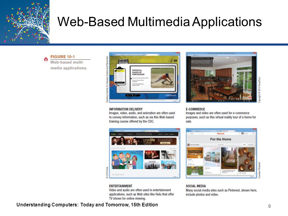 Advantages and Disadvantages of Web-Based Multimedia Advantages – Can deliver some content that could not be delivered otherwise – Can address a variety of learning styles Visual learners Auditory learners Kinesthetic learners – Material more interesting and enjoyable – Many ideas are easier to convey in multimedia format Understanding Computers: Today and Tomorrow, 15th Edition 10