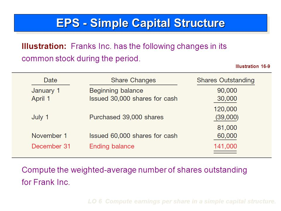 LO 6 Illustration 16-9 Illustration 16-10 EPS - Simple Capital Structure