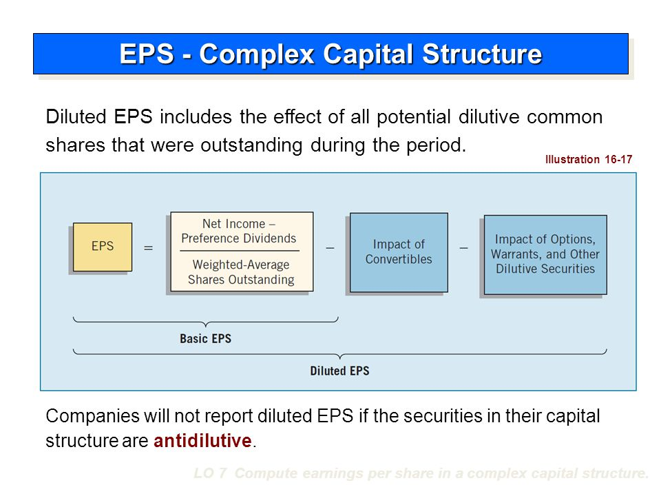 Diluted EPS – Convertible Securities Measure the dilutive effects of potential conversion on EPS using the if-converted method.