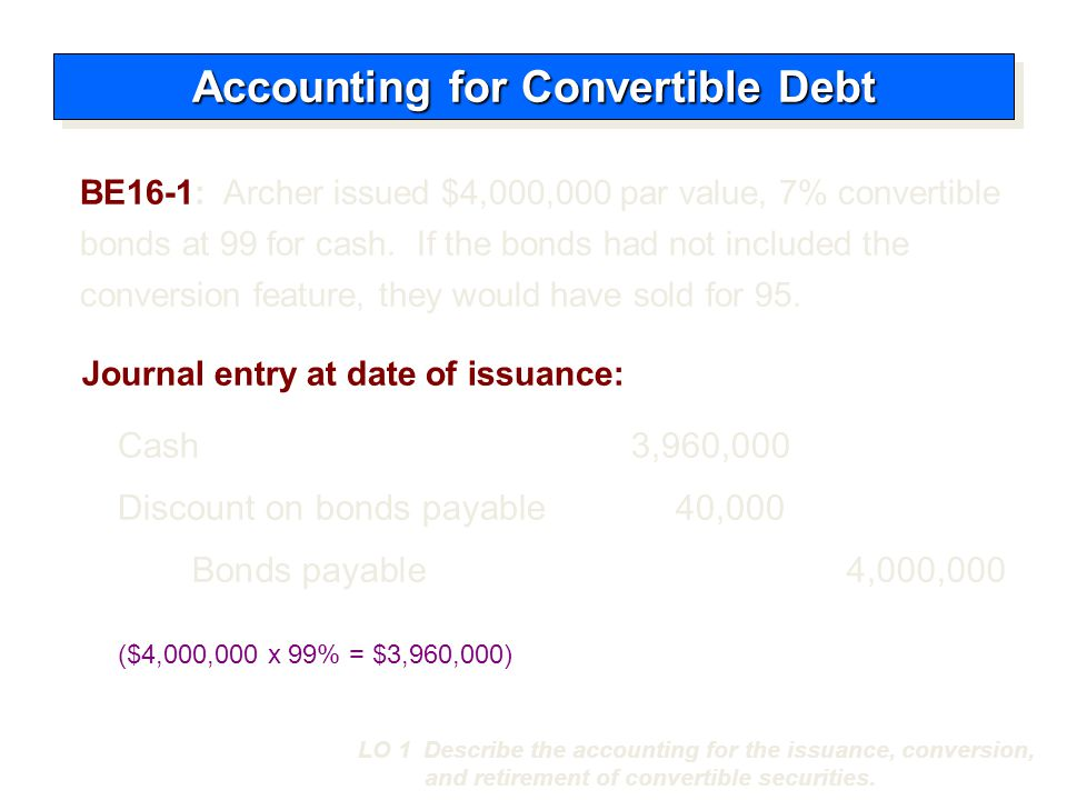 At Time of Conversion Accounting for Convertible Debt LO 1 Describe the accounting for the issuance, conversion, and retirement of convertible securities.