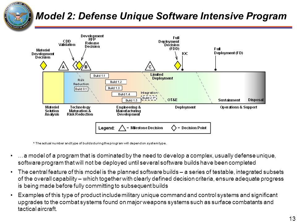 Model 3: Incrementally Fielded Software Intensive Program 14 This model is distinguished from the previous model by the rapid delivery of capability through several limited fieldings in lieu of single Milestones B and C and a single full deployment.