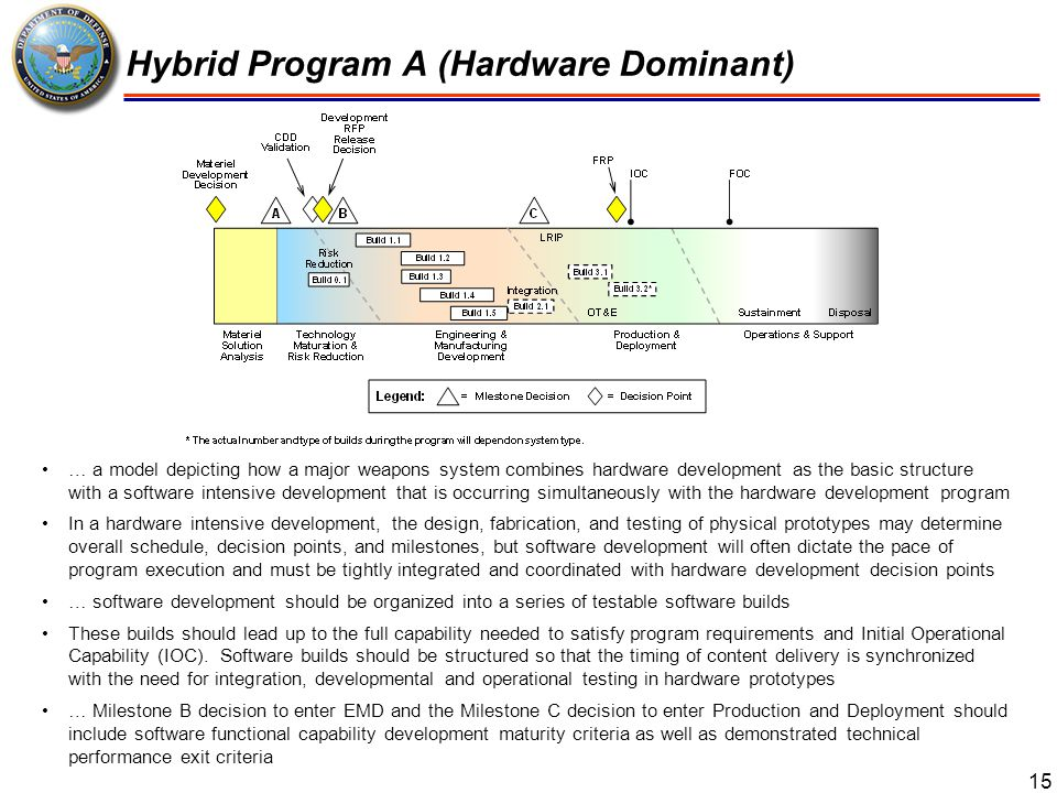 Hybrid Program B (Software Dominant) 16 … depicts how a software intensive product development can include a mix of incrementally fielded software products or releases that include intermediate software builds Risk Management in Hybrid Models: Highly integrated complex software and hardware development poses special risks to program cost and schedule performance.