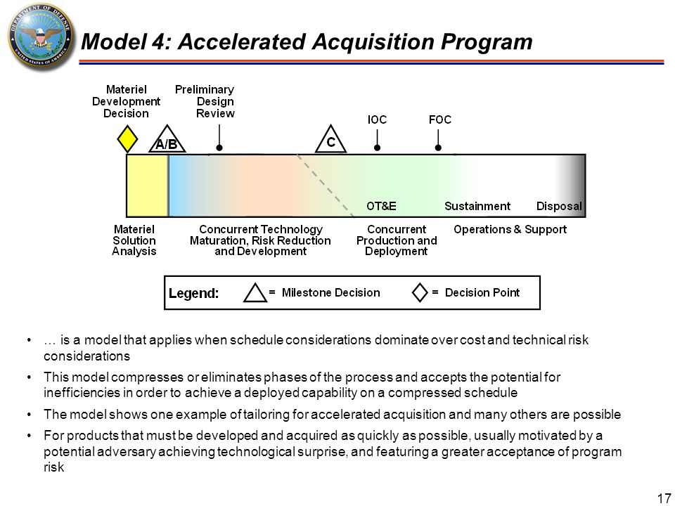 Rapid Acquisition of Urgent Needs −Applicable to urgent needs that fall below the cost threshold for ACAT I and IA programs and that can be fielded in less than 2 years … activities detailed in this enclosure are not separate from or in addition to activities performed as part of the acquisition system but are a highly tailored version of those activities and are intended to expedite urgent needs by tailoring the documentation and reviews normally required as part of the deliberate acquisition process Enclosure 13 New Enclosure describing policy and procedure for programs that respond to Urgent Needs −Includes Joint Urgent Operational Needs (JUONs), Joint Emergent Operational Needs (JEONs), DoD Component-Specific UONs, Warfighter SIG urgent needs, and SECDEF Rapid Acquisition Determinations −General, highly tailorable acquisition business model 18